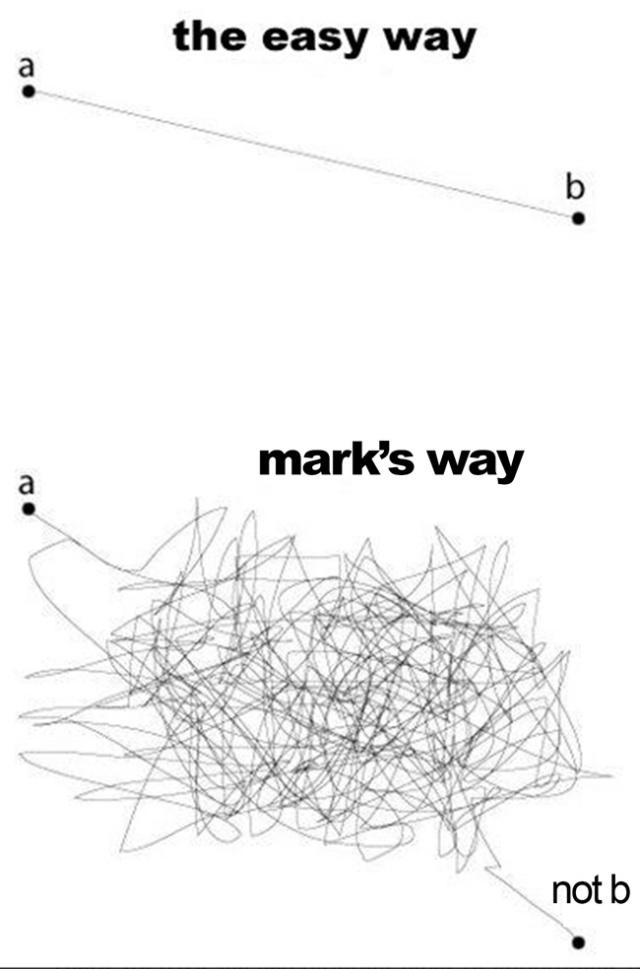 marks-way